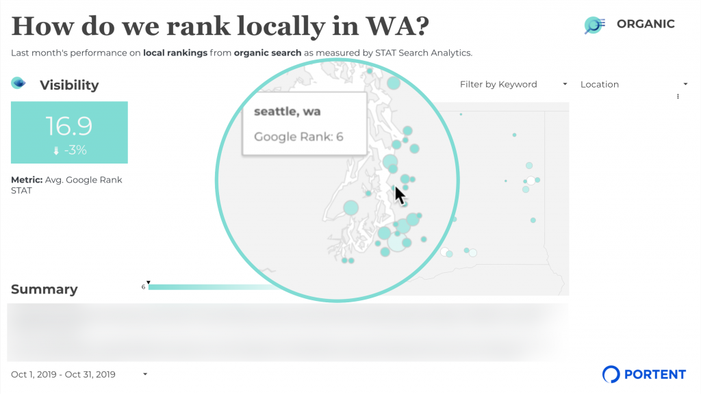 Screenshot of a ranking map showing Portent's organic search rankings in Washington using STAT Search Analytics