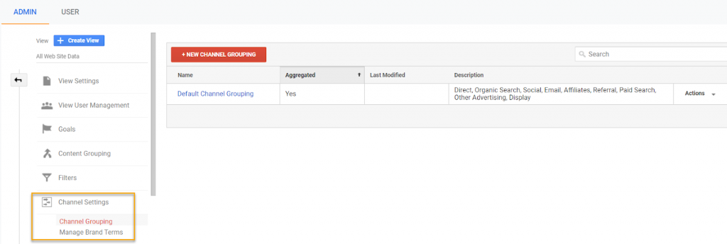Screenshot showing where to find Channel Grouping in Google Analytics