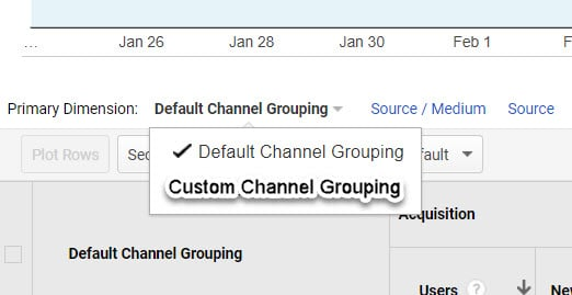 Screenshot showing how to toggle back and forth between Default Channel Groupings and Custom Channel Groupings in Google Analytics