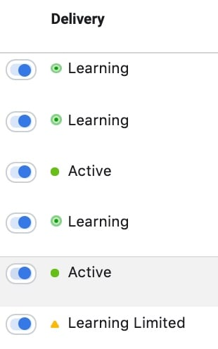 In this screenshot from Facebook Ads Manager, you can check the Delivery column to see if your ads are Active, in the Learning Phase, or flagged as Learning Limited