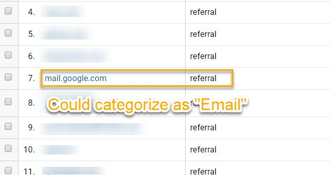 "Screenshot of Source/Medium traffic in GA calling out that mail.google.com is categorized as ""referral"" but could be categorized as ""email"" instead"
