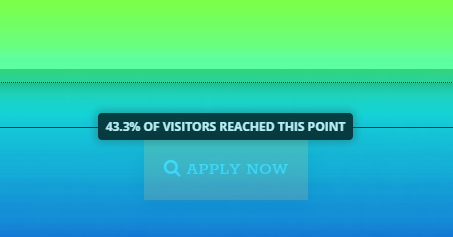 "This screenshot of a heat map of a contact page shows that 43.3% of visitors reached the point on page where the ""apply now"" CTA button was located."