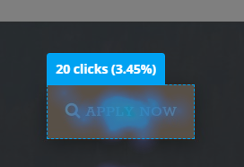 "In this example, the CTA button labeled ""apply now"" only received 20 clicks (3.45%). This could mean it's not the CTA users are looking for."