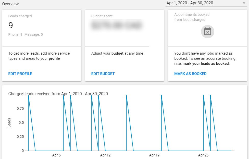 This screenshot of the LSA dashboard shows the information that is available to you: the number of leads charged, budget spent, appointments booked from leads, and a 30-day graph showing when the leads were charged.