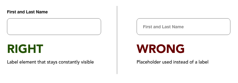 """In this example, the field label """"first and last name"""" appears within the field itself, which is incorrect. The right way to do this is to have the field label """"first and last name"""" remain constantly above the input field."""