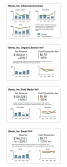 Digital Marketing Report: Channels