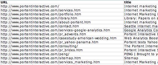 meta tag report