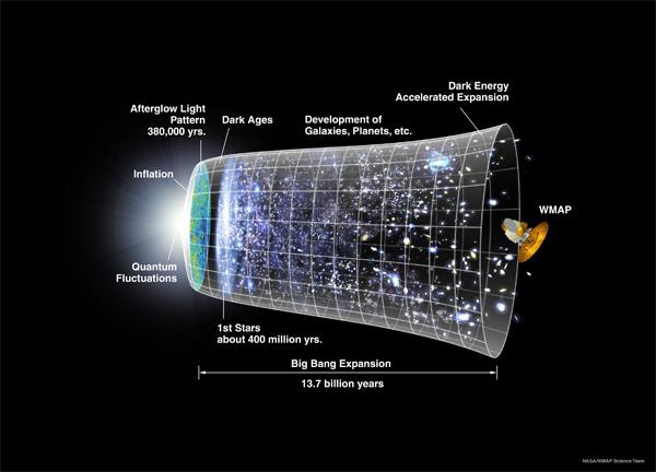 timeline-of-universe.jpg